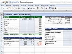 Пользователям Google Docs доступна возможность редактирования офисных документов