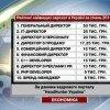 Рейтинг самых высоких зарплат в Украине за январь 2011 года, по данным кадрового портала