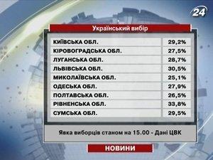 Явка избирателей по состоянию на 15.00