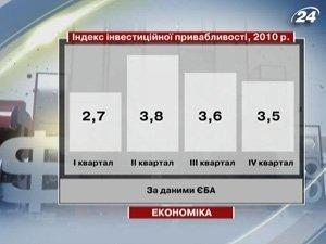 В Украине не улучшается инвестиционный климат
