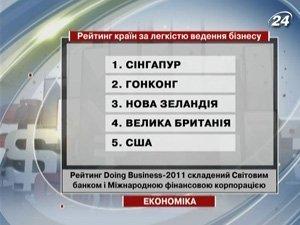 Рейтинг Doing Business-2011 составлен Всемирным банком и Международной финансовой корпорацией