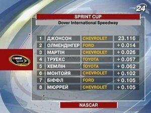 NASCAR. Кваліфікація