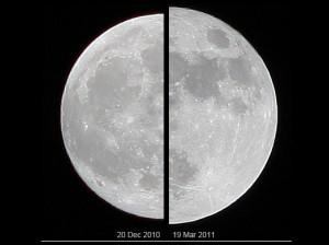 Суперлуние в сравнении со средним размером Луны
